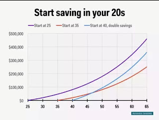keuntungan investasi