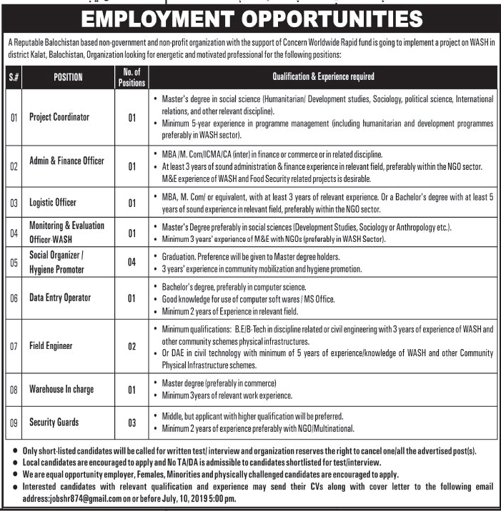 Public Sector Organization Balochistan 05 Jul 2019 Jobs