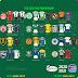 Confira todas as camisas dos clubes do Campeonato Escocês 2020/21