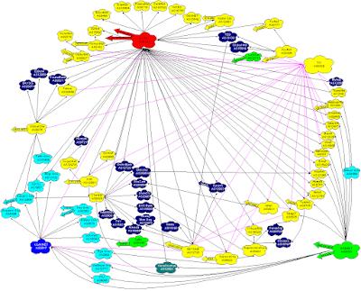 Türkiye'deki (Datacenter) Veri Merkezleri, Autonomous System Number