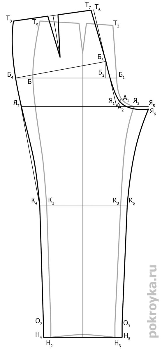 Пошаговое построение выкройки женских брюк Корфиати | 1200x556