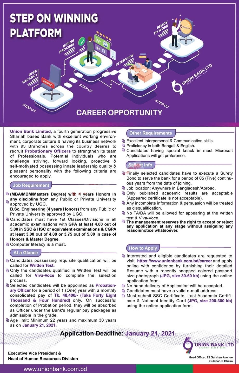 Union Bank Ltd Job Circular 2021