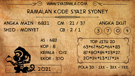 Kode Syair Sydney Minggu 11-Apr2021