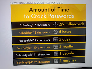 How long should my WiFi password be?