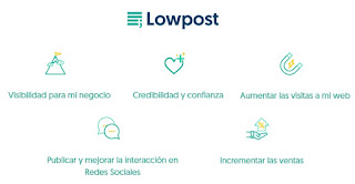 Lowpost, plataforma de marketing de contenidos