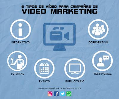 Vídeo marketing para empresas (infografía Atrusa Producciones)