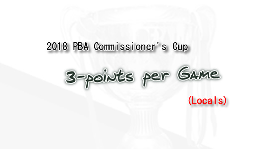 List of 3-Points per game leaders 2018 PBA Commissioner's Cup (Locals)