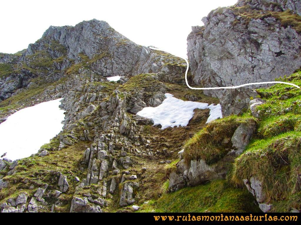 Ruta Peña Redonda: Último tramo de la canal