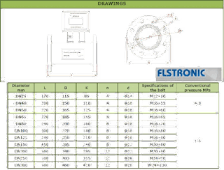 Dimesion MF5700