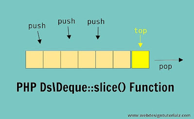 PHP Ds\Deque::slice() Function