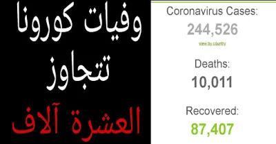 كورونا وزارة الصحة عدد الوفيات في العالم يتجاوز عشرة ألاف وفاة بسبب كورونا