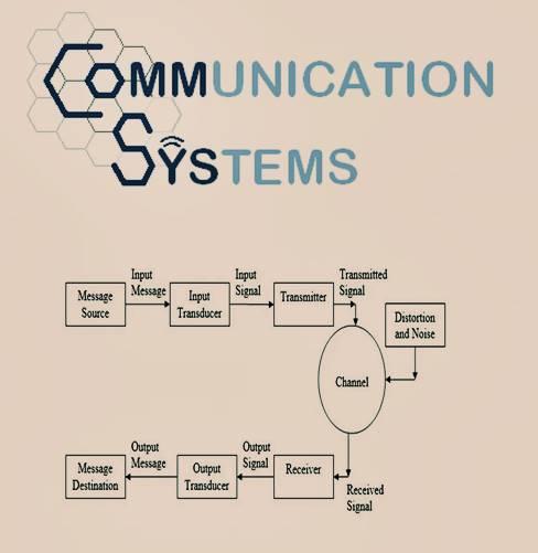 شرح نظم الاتصالات Communication Systems