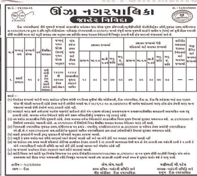 UNZA Nagarpalika Recruitment