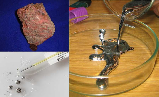 THỦY NGÂN - Hydrargyrum - Nguyên liệu làm Thuốc nguồn gốc khoáng vật
