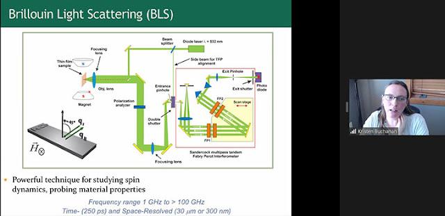 Measuring BLS and spin  (Source: Kristen Buchanan, CSU, at CSULB Physics Colloquium)