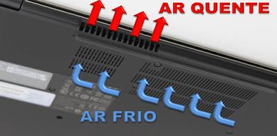 sistema de refrigeração de um notebook saida de ar lateral