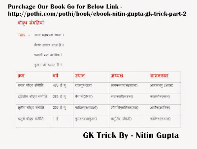 Lucent Mp General Knowledge In Hindi Pdf