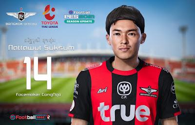 PES 2021 Faces Nattawut Suksum by CongNgo