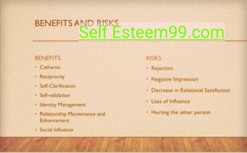 What is the difference between self concept self esteem and self efficacy? What is the concept of self efficacy? What is self concept in consumer Behaviour