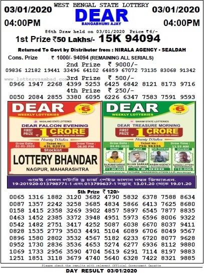 lotto spielen ohne lotto