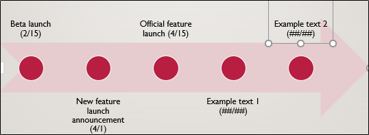 الجدول الزمني مع معلومات إضافية مضافة