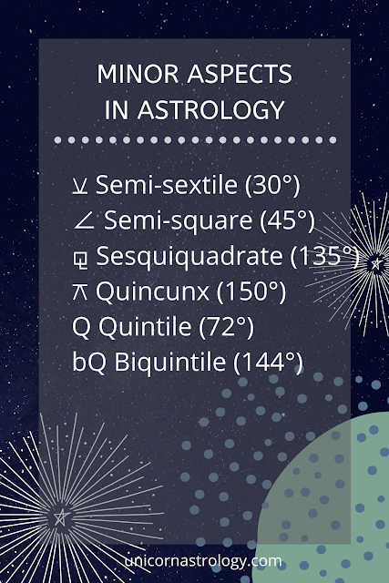 Minor Aspects in Astrology and Their Meaning