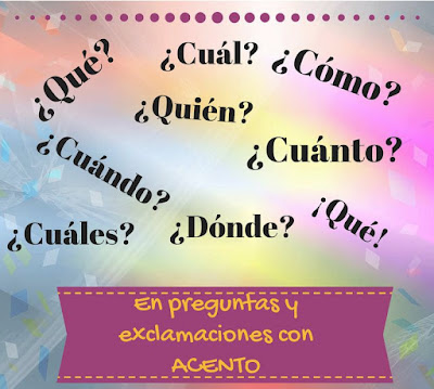 imagem con palabras que se usa para hacer preguntas en español
