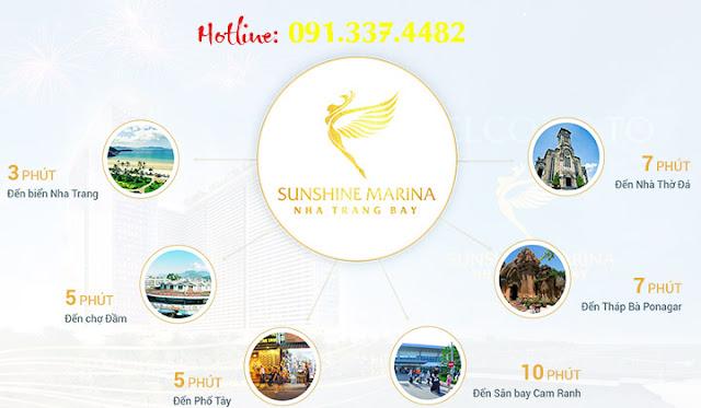Mở bán dự án Sunshine Marina Nha Trang Bay condotel nghỉ dưỡng ven biển