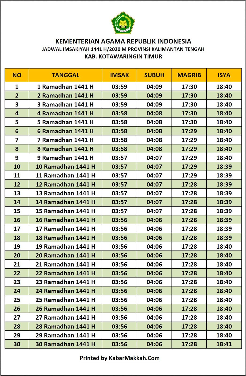 Jadwal Imsakiyah Kotawaringin Timur 2020