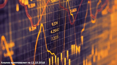 Анализ криптовалют на 12.10.2018