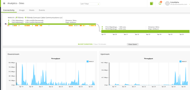 Figure 13: Network traffic analytics
