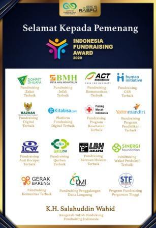 Daftar Pemenang Indonesia Fundraising Award 2020 Kategori Lembaga Fundraising atau Penggalangan Dana