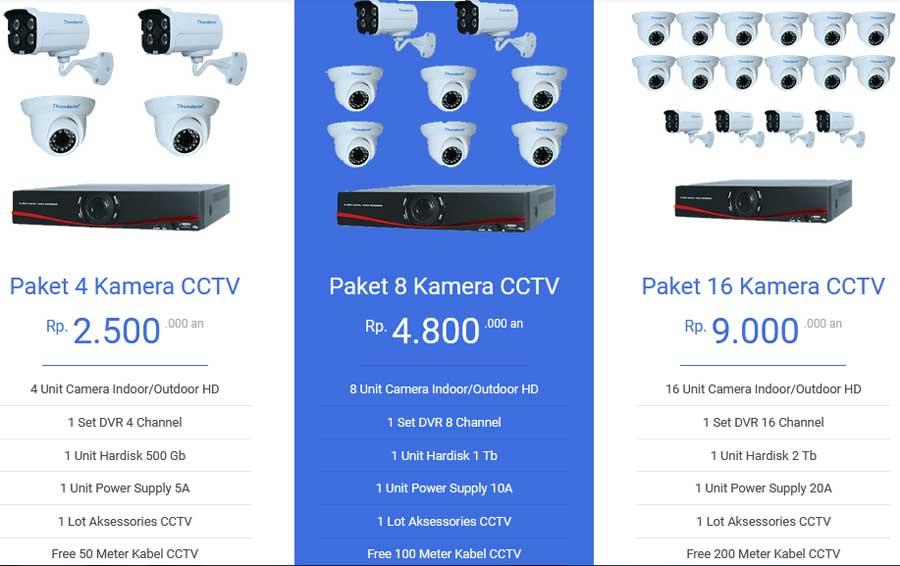 paket camera cctv murah medan