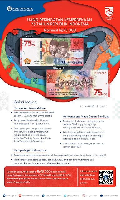 uang peringatan kemerdekaan republik indonesia