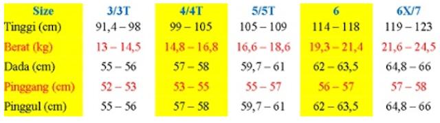 tabel ukuran baju anak berdasarkan umur