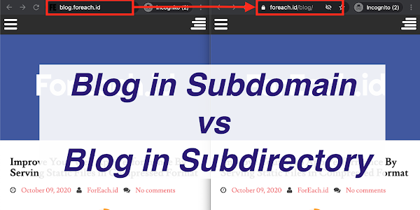 How to Setup Blog in Subdirectory of Existing Static Website using Cloudflare Workers