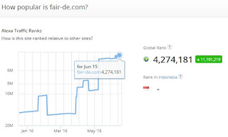 Alexa Rank of fair-de.com at June 15, 2016