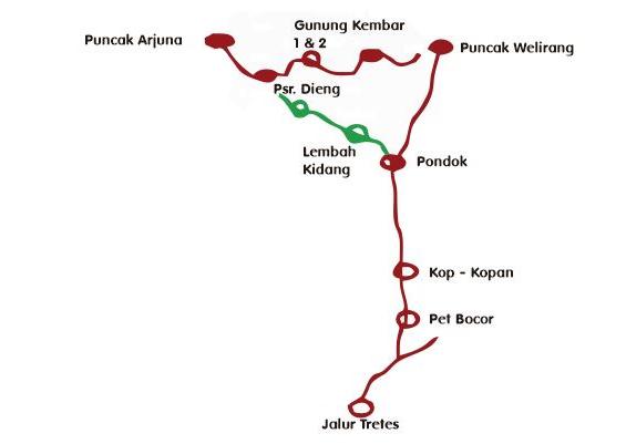 peta pendakian arjuno via tretes