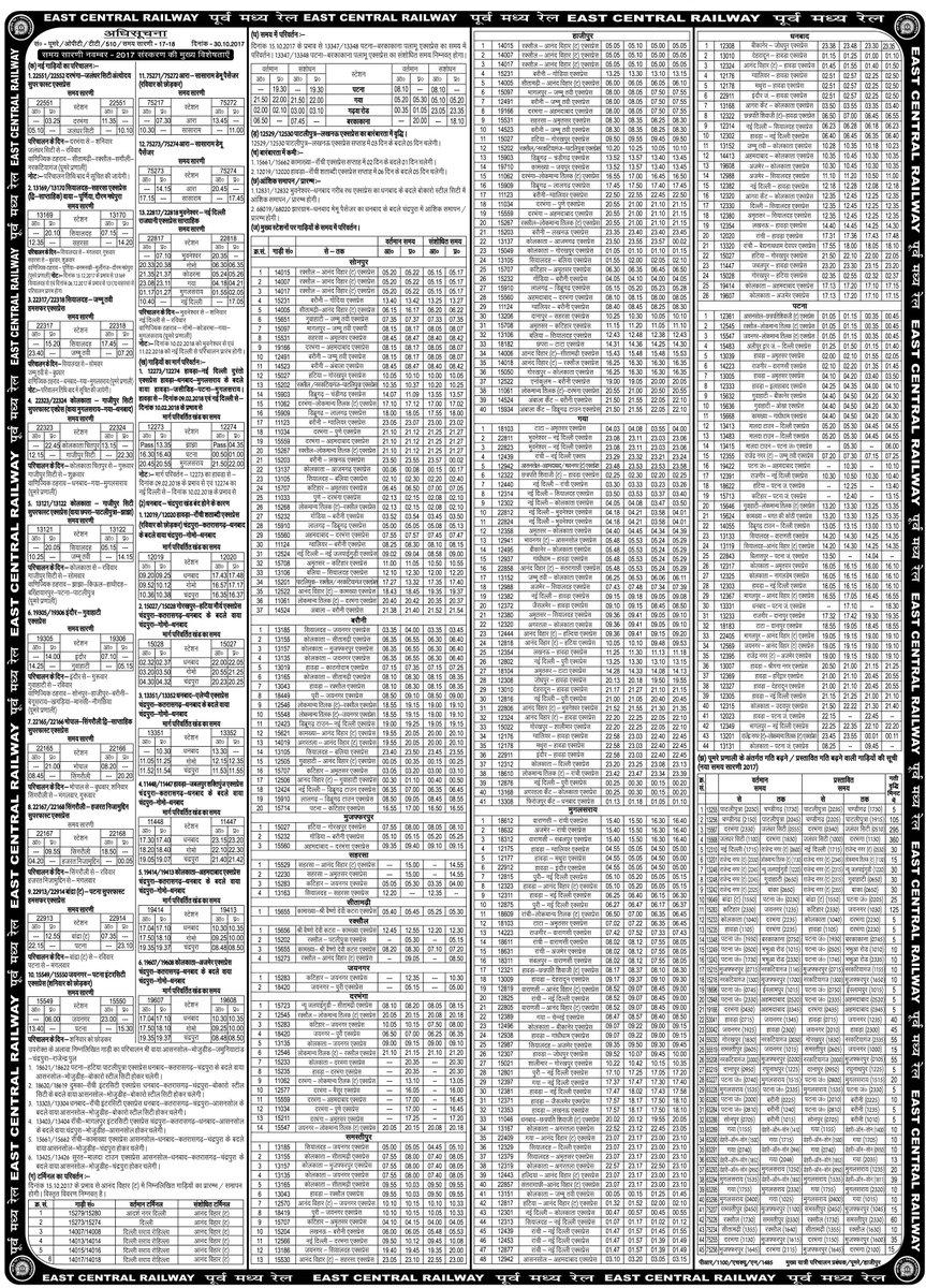 East Central Railway Time Table 2017 - 2018