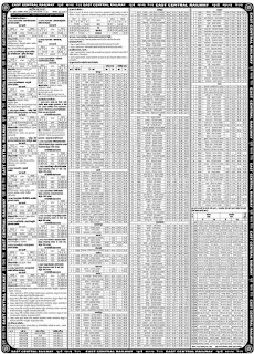 Train Time Table 2017 : East Central Railway