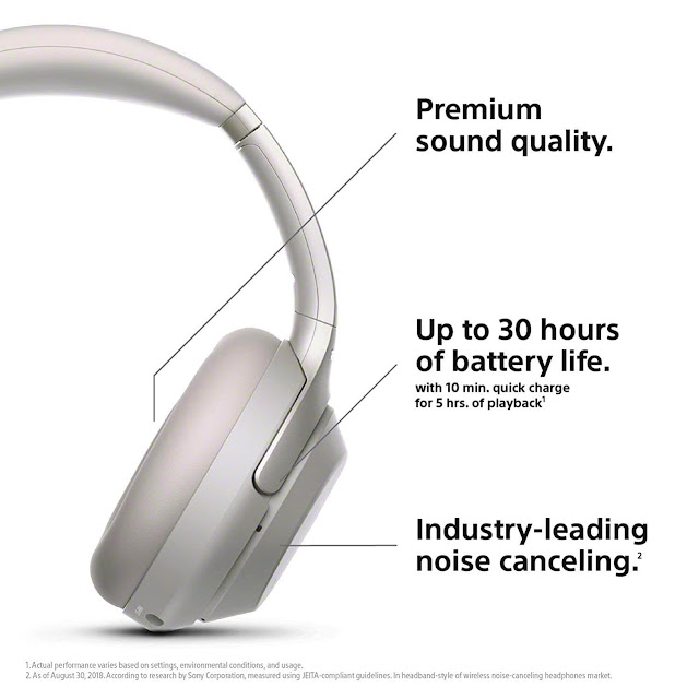 Sony WH-1000XM3 Wireless Noise Cancelling Headphones Silver