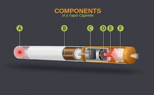 Komponen Bagian Produk Vaporizer