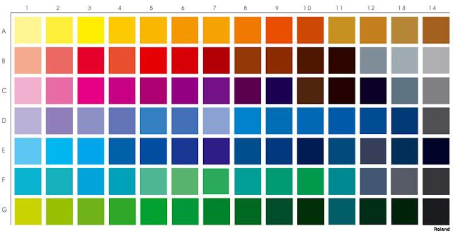 Idecoraa cartilla de colores for Cartilla de colores