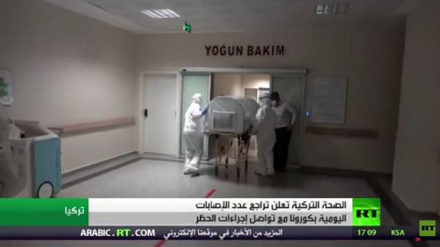 الصحة التركية تعلن عن : تراجع عدد الإصابات اليومية بكورونا