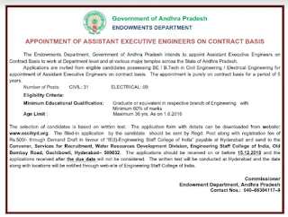 Andhra-pradesh-Executive-Engineer