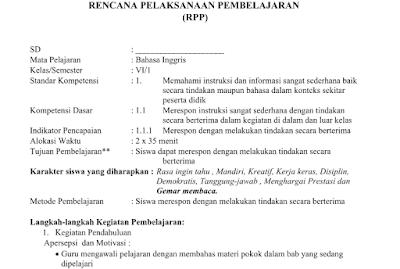 RPP Silabus Program Tahunan dan Program Semester KKM SK dan KD Kelas 6 SD Mapel Bahasa Inggris  berkas MS Word