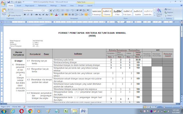Contoh format penetapan kriteria ketuntasan minimal (KKM) mata pelajaran