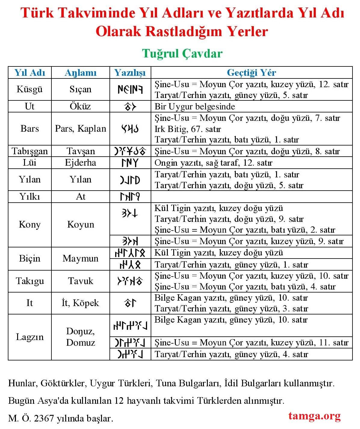 Kırımda Tele2 dolaşımı için şartlar nelerdir 21