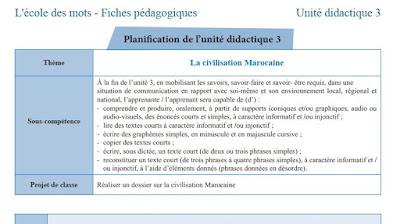fiches pédagogiques - l'école des mots 4AEP - unité 3