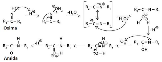Mecanismo do rearranjo de Beckmann